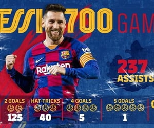 Barcelona, lionel messi, and 700 games image