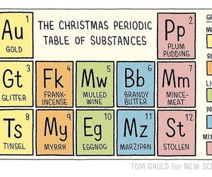 chart, periodic table, and chemistry image