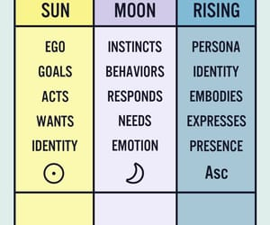 moon, rising, and signs image