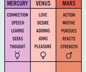 mars, mercury, and signs image
