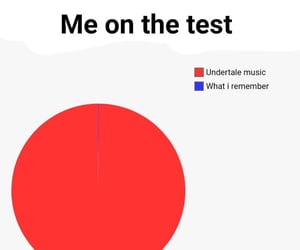 chart, music, and funny image