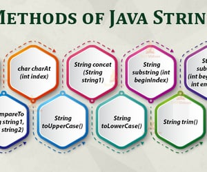 java, technology, and strings image