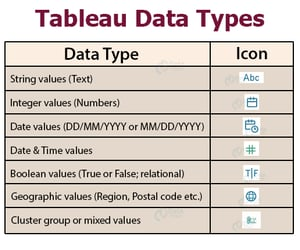 tableau, technology, and tutorial image