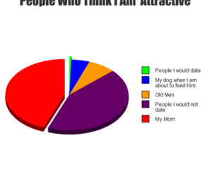 attractive, funny, and lol image