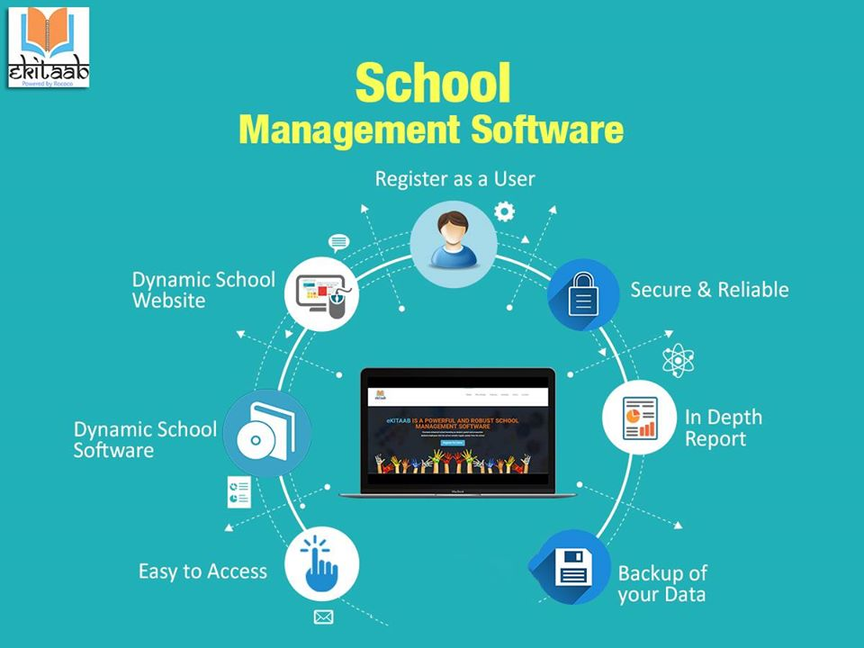 article, online school management, and software for schools image