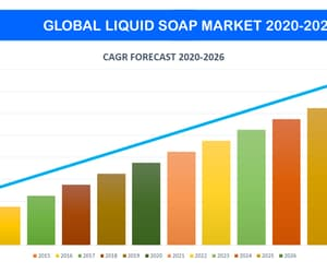 liquid purpose soap, liquid soap products, and industrial liquid soap image