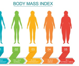 body, health, and bmi image