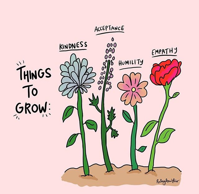 growth, mental health, and self love image