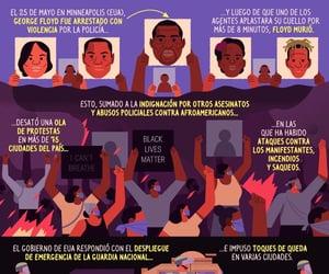 blm, Estados Unidos, and black lives matter image