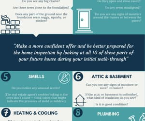 mold inspection and home buyer inspection image