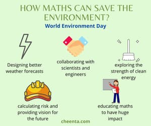 change the world, mathematics, and world environment day image