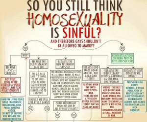 equality, gay, and lesbian image