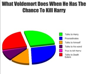 funny, harry potter, and novel image