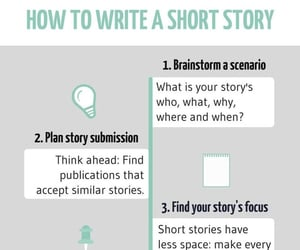 infographic, inspiration, and writing image