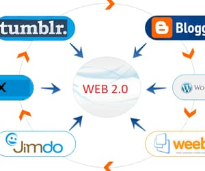 article, web 2.0 submission sites, and web 2.0 site list image