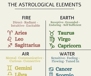 astrology, elements, and witchcraft image