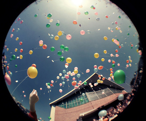 balloons, fisheye, and sky image