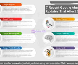 google algorithm updates and seo infographics image
