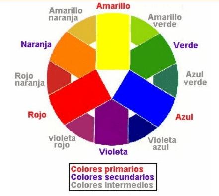 mix color image