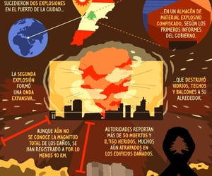 Beirut, explosion, and lebanon image