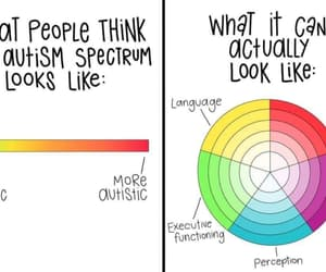 autism, stereotype, and asd image