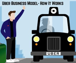 taxi, app development, and uber image