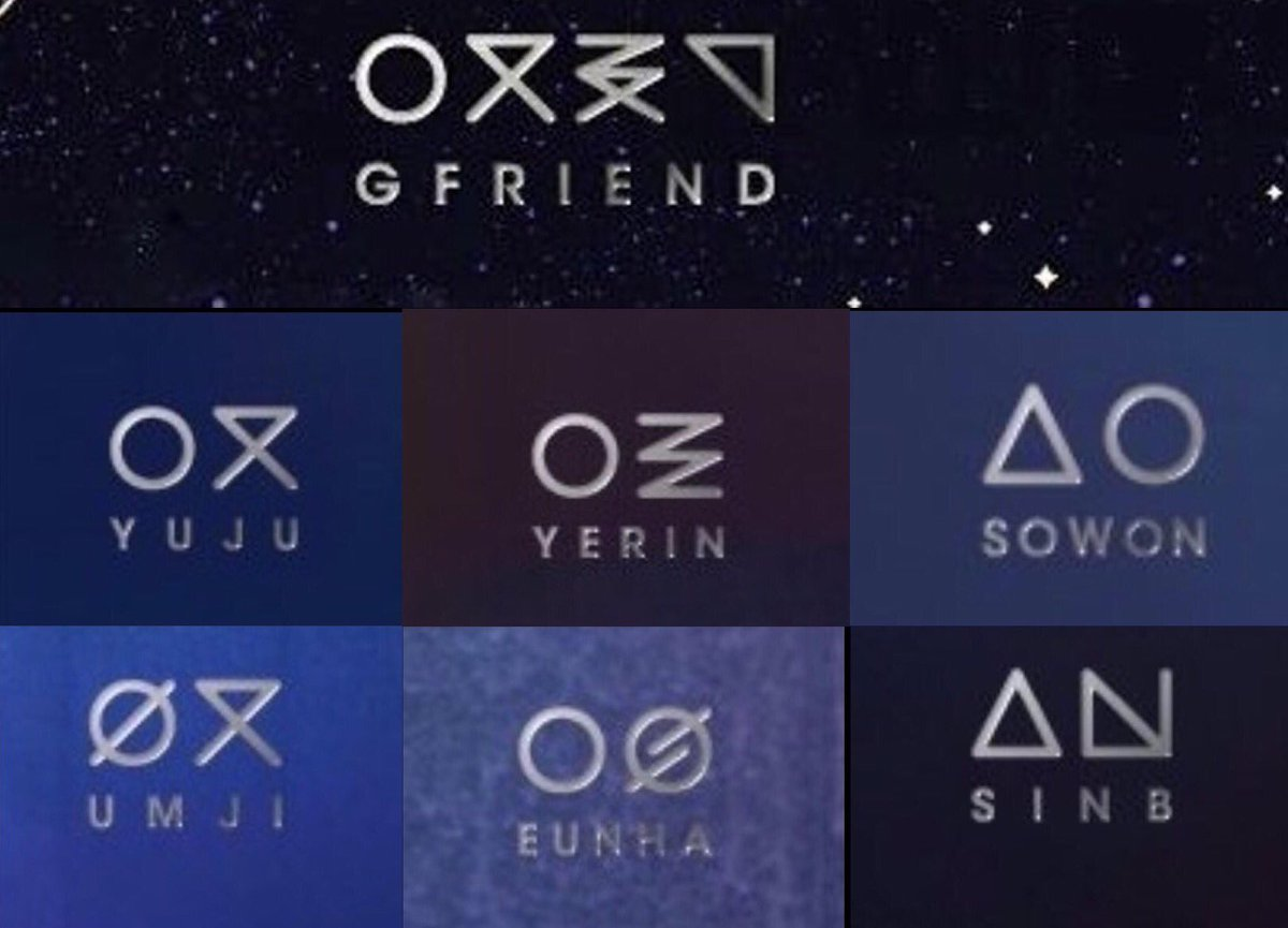 alphabet, gfriend, and girl group image