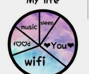 food, wifi, and you image