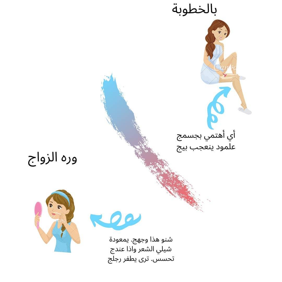 بغداديات, أّلَمَ, and امرأة image