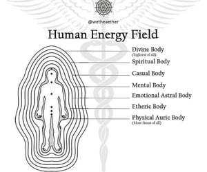 aura, energy, and spiritual image