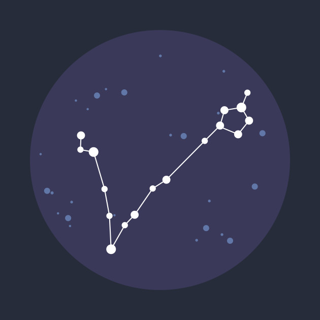 article, zodiac sign, and astrology image