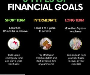 wealth management course, best finance courses, and cfp india image