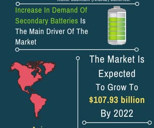 batteries market, batteries market size, and batteries market share image