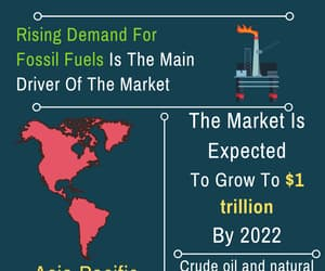 natural gas market size, natural gas market growth, and natural gas market trends image
