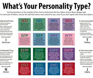 personality and personality type image