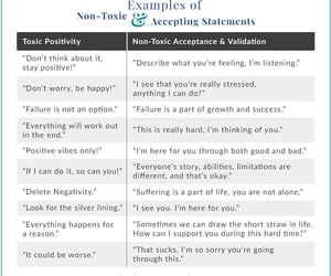 statements, accepting, and what do you say? image