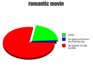 movie, romantic, and alone image