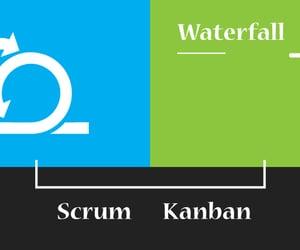 agile-project-management, agile-scrum-master, and kanban-methodology image