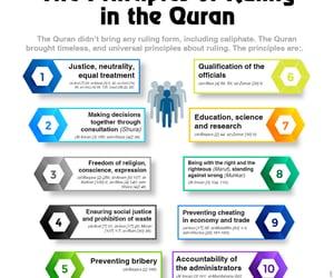 islam, quran, and ruling image