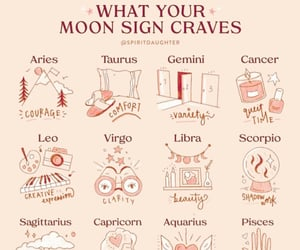 info, wicca, and moon signs image