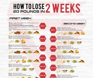 lose weight, lose weight tips, and fat burn image