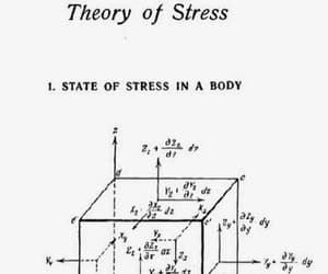 stress, body, and state image
