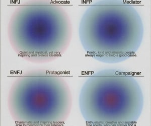 infj, enfp, and infp image