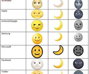 moon emoji, moon emoticons, and all moon emoji image