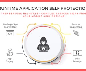 mobiles, protection, and apps image