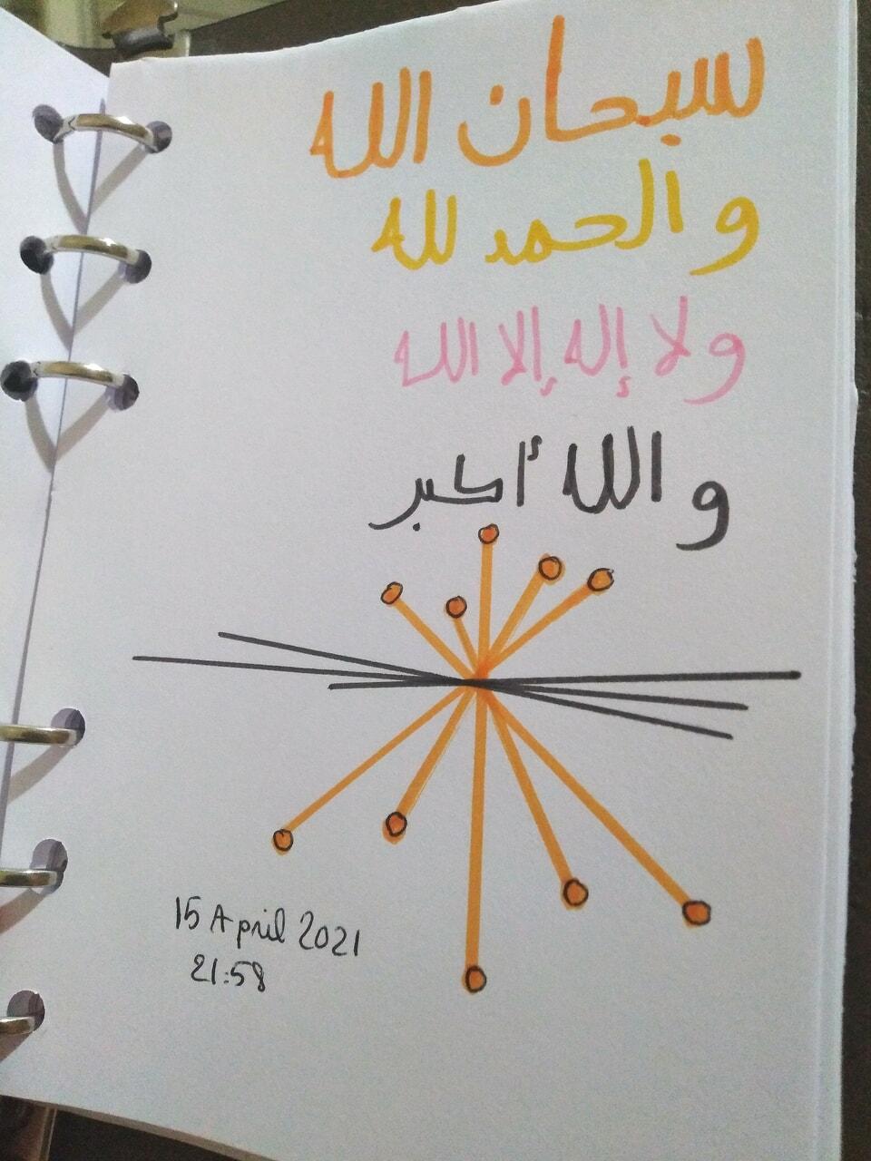 allah, dikr, and islam image