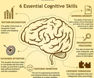 cognitive skills and cognitive ability image