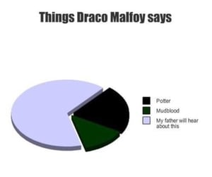 draco malfoy, harry potter funny, and harry potter image
