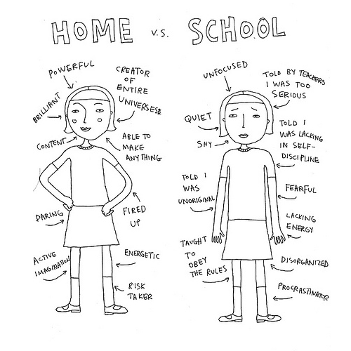 school and home image