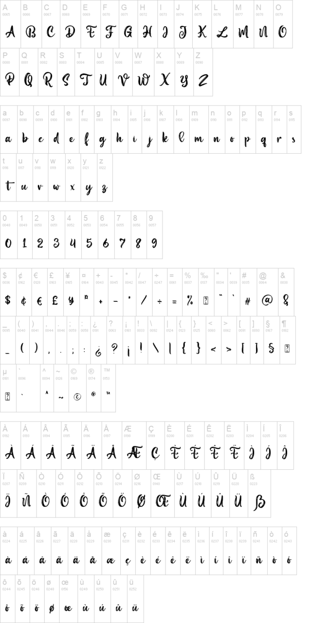 cute fonts and cute font image